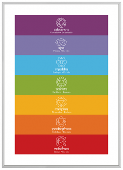 Quadro Decorativo Chakras Yoga