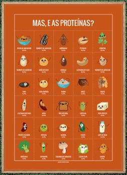 Quadro Cozinha Vegano Proteínas